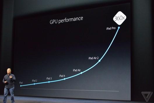 """6 tính năng trên iPad Pro sẽ khiến dân đồ hoạ """"chết mê"""" - 104517"""