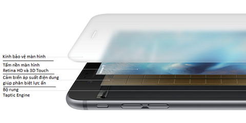 iphone-6s-loi-man-hinh-02