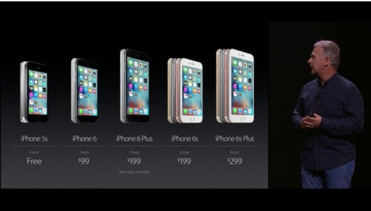 mua ban iphone 5s xach tay