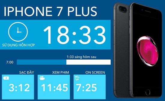 pin-iphone-7-co-tot-khong-khi-dung-luong-chi-nhinh-len-doi-chut_4